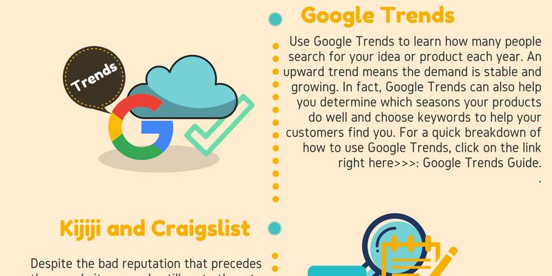 infographic explaining feasibility