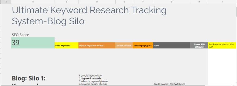 keyword research table